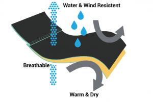 Rolstoel deken met voetenzak waterdicht - Belieff