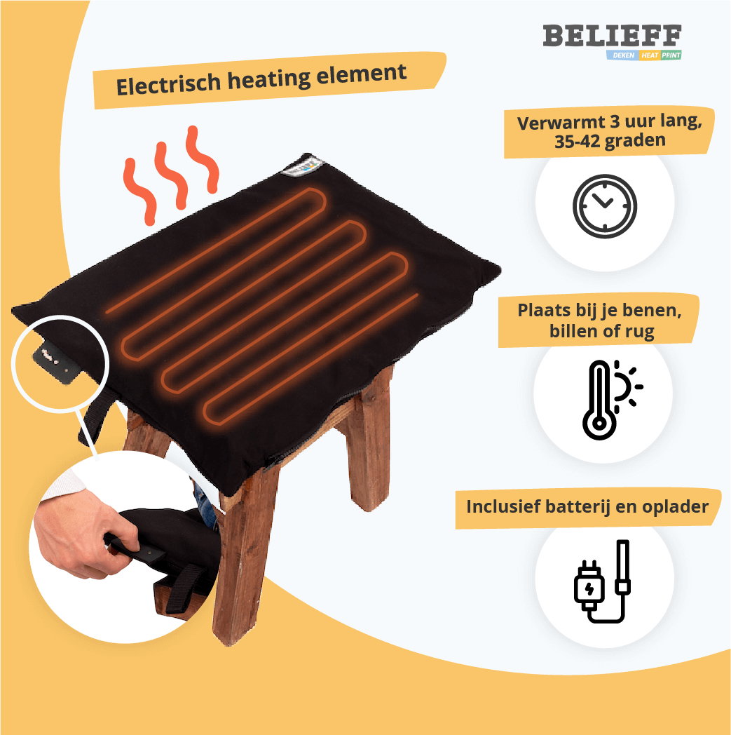 Belieff - Elektrische Heating deken - Uitleg